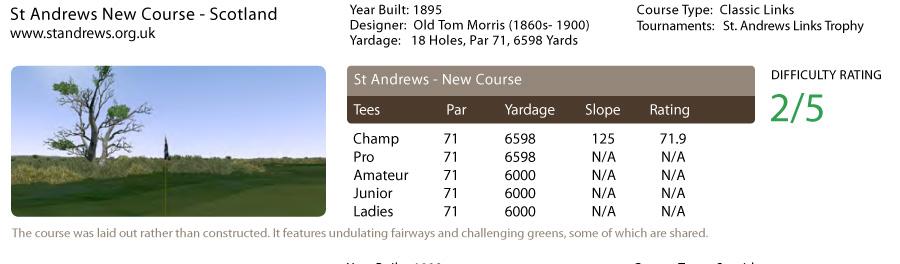 St. Andrews New Course - Scotland